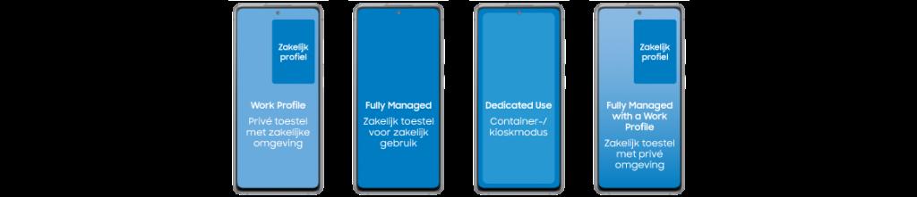 Verschillende profielen voor een Samsung Smartphone.
